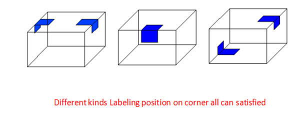 Automaatne-karp-karp-nurgas-sildistamise-masina detailid